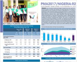 PMA 2017/Nigeria-R2